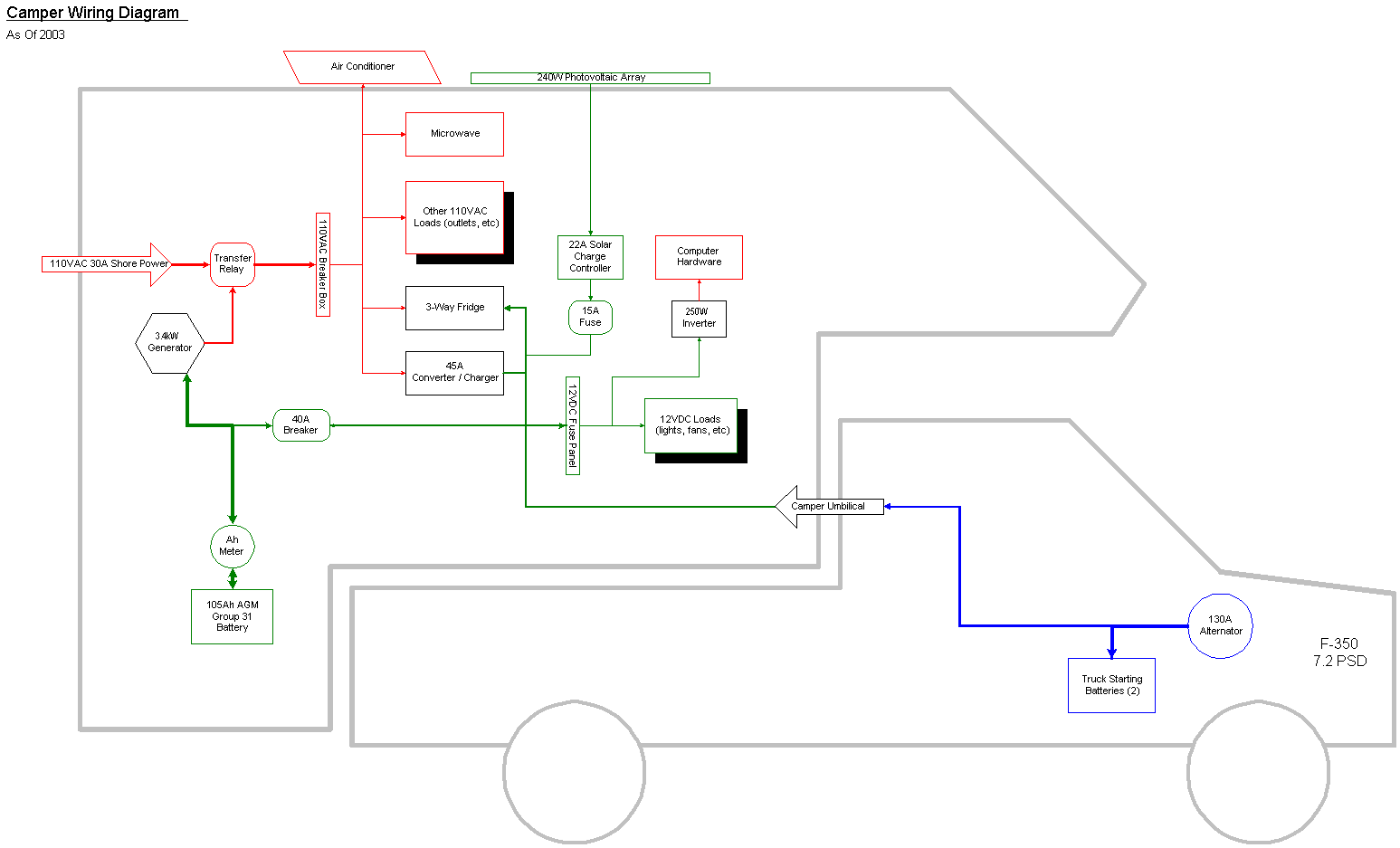 DIAGRAM] Dutchmen Rv Wiring Diagram FULL Version HD Quality Wiring Diagram  - HUMANCELLDIAGRAM.RONDINS-PYRENEES.FRhumancelldiagram.rondins-pyrenees.fr