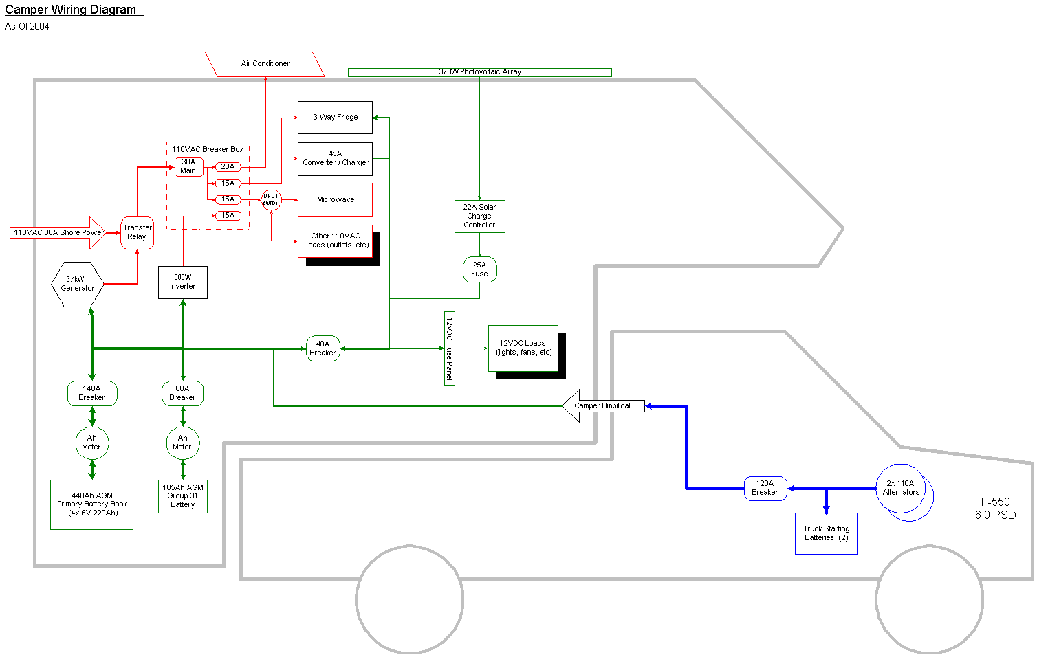 Rv Electrical Wiring Diagram : Rv power wiring diagram images