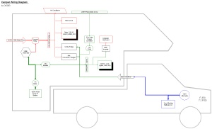 sm2003Diagram rv electricity 12 volt dc 120 volt ac battery inverter lance truck camper wiring diagram at gsmx.co