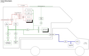sm2004Diagram where rv now? where amp i now? slide in camper wiring diagram at edmiracle.co